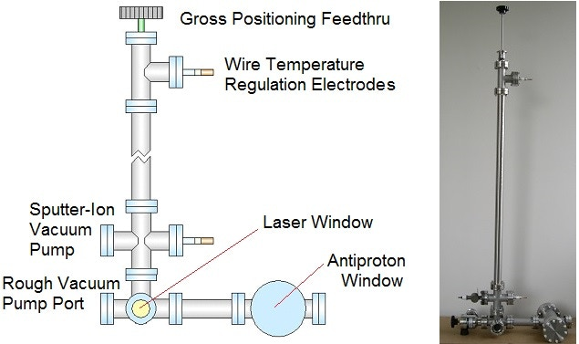 Sketch (left) and picture (right) of the vacuum chamber surrounding the antimatter-driven thrust torsion balance