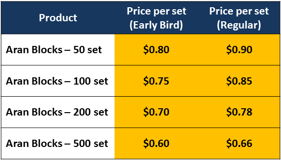 Per set equals to 1 block and 1 cover. Cost per set excludes delivery cost.