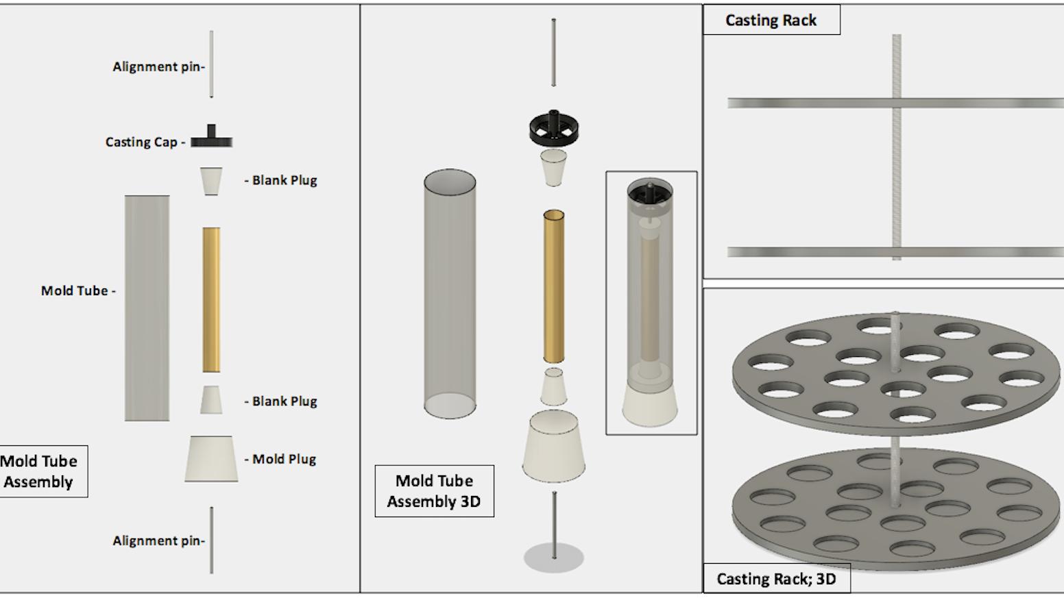 cast right vertical pen blank casting system by jim pratt kickstarter