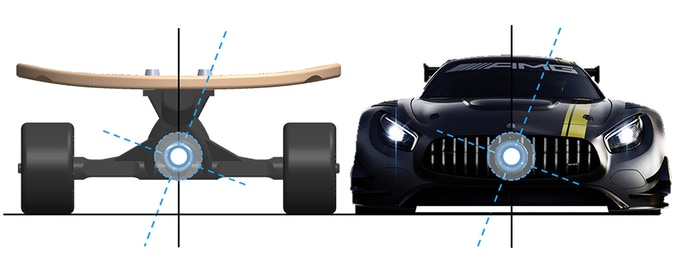 Inspired by racecar design: Low center of gravity means stability and legendary controlling.