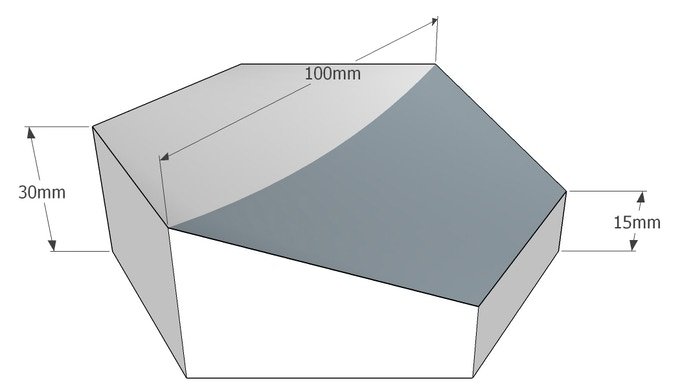 Dimensions of a slope hex