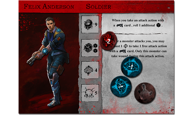 Investigator Dashboard with Wound Token, Exhausted Tokens, and Madness Token.