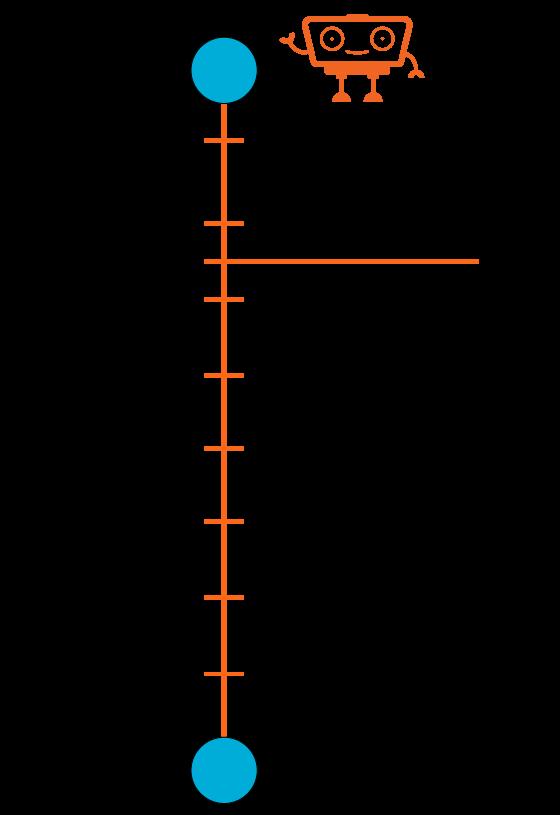 DriveBetter Kickstarter Timeline