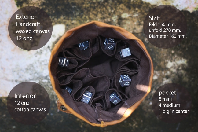 ninja dice reward Furo bag spec