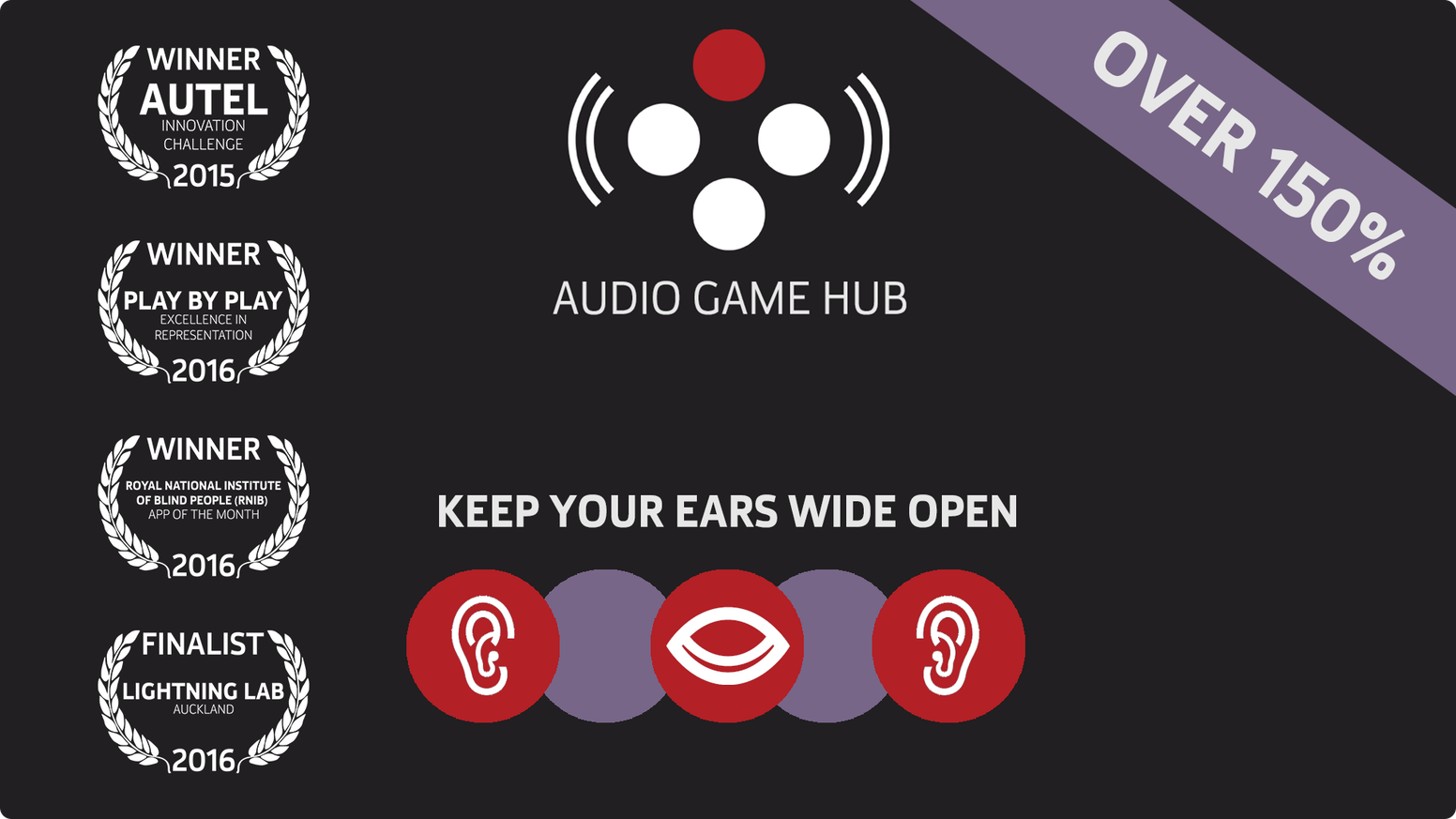 Audio Game Hub is a collection of audio games, specially tailored to be played without sight.