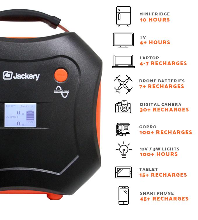 Jackery Power Pro | Portable 578 Watt-Hour Battery Generator by