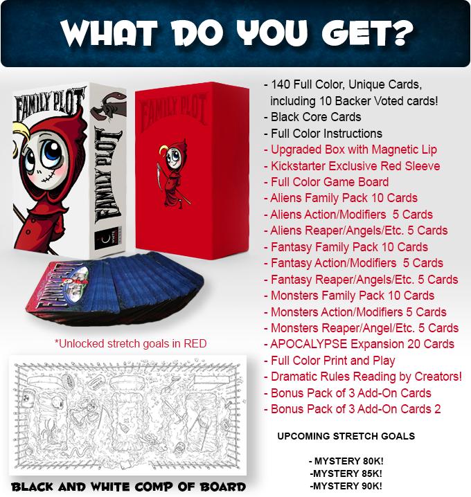 FAMILY PLOT by White Cherry Games — Kickstarter