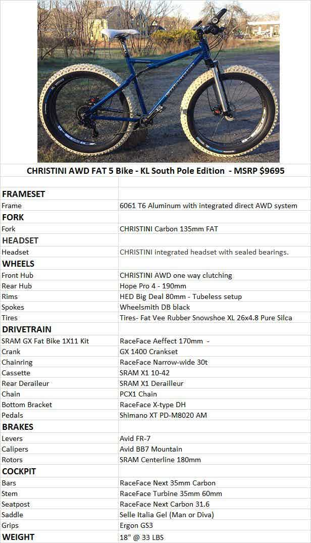 "CHRISTINI AWD 5"" Fat Spec - Kate's South Pole bike"