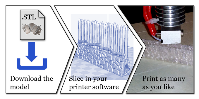 Download > Slice > Print
