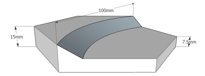 Dimensions of a river hex