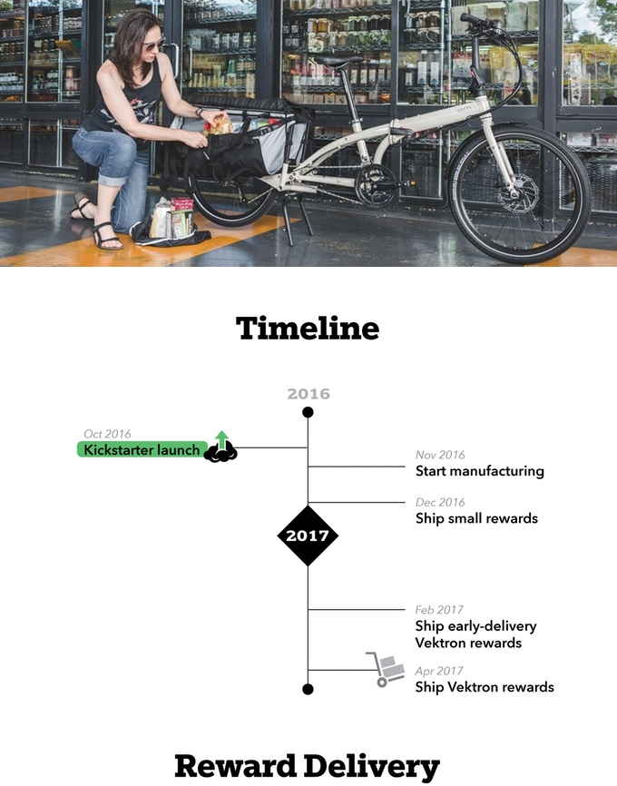 reboot your commute vektron electric folding bike by tern bicycles kickstarter. Black Bedroom Furniture Sets. Home Design Ideas