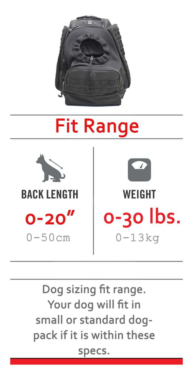 fit range