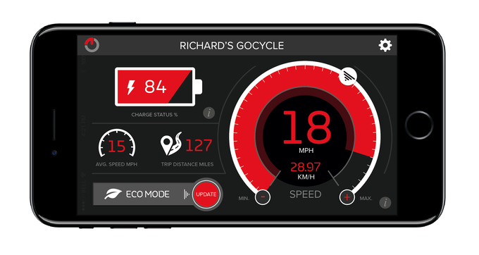 Bluetooth + GS App FREE, unlocked at $400,000!!
