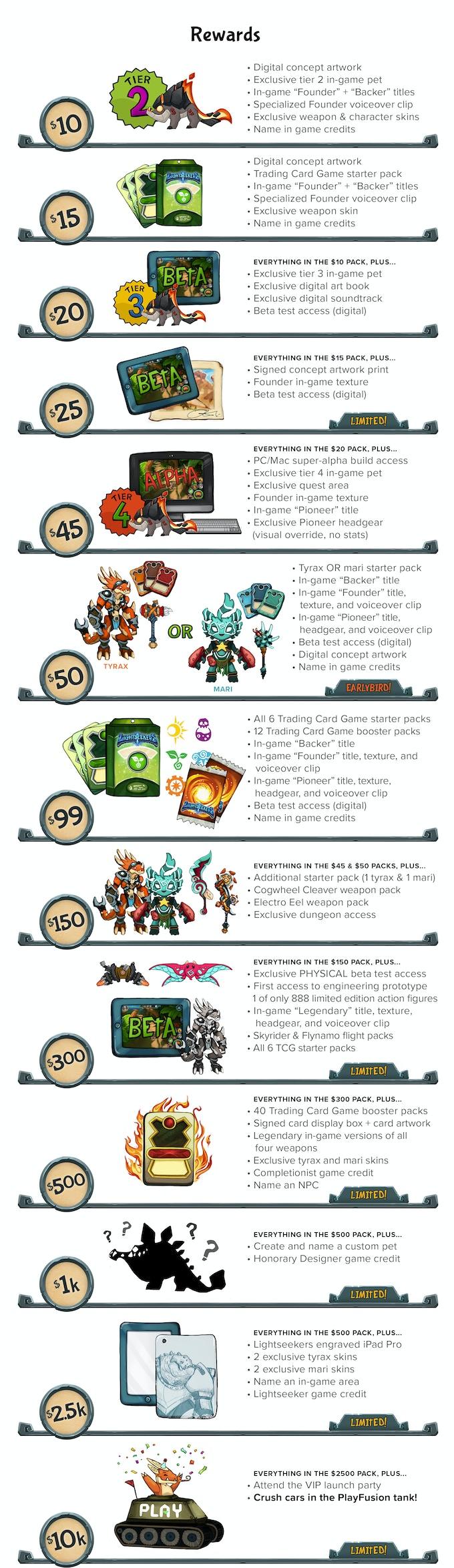 Lightseekers by PlayFusion — Kickstarter