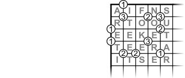 """In a """"Creek"""" puzzle, like Ænigma #14, you must blacken some squares, with each number counting how many black squares surround it, and with all white squares remaining connected.  (Click for complete rules.)"""