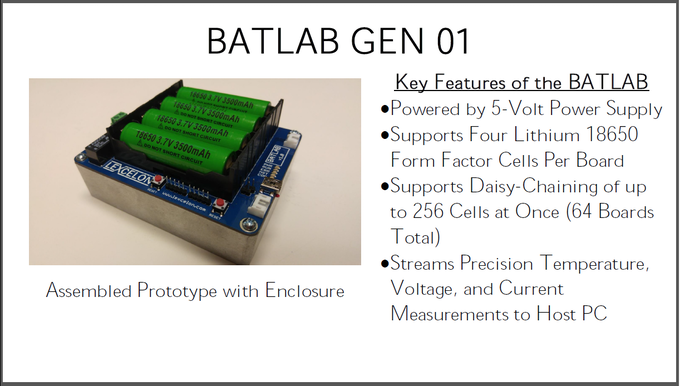 Batlab: A Battery Testing System for Lithium Ion 18650 Cells