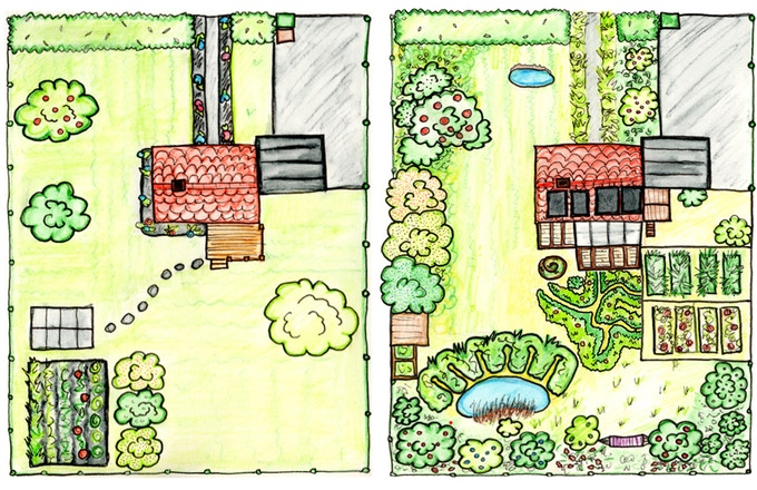 I en vanlig villaträdgård kan du genom att lägga ner en hel del energi och arbete på en omfattande permakulturplan, i längden få en bättre skörd med mindre arbete!