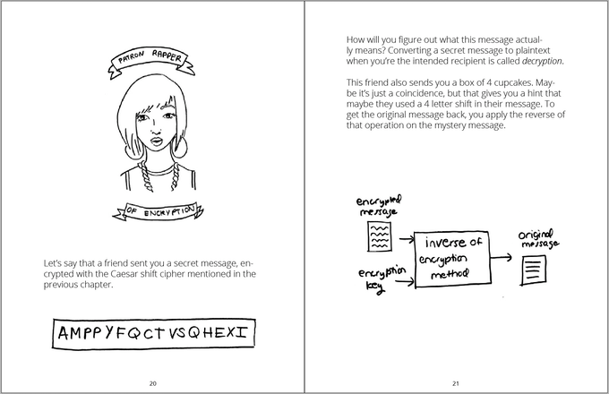 excerpt from zine about cryptography and encryption