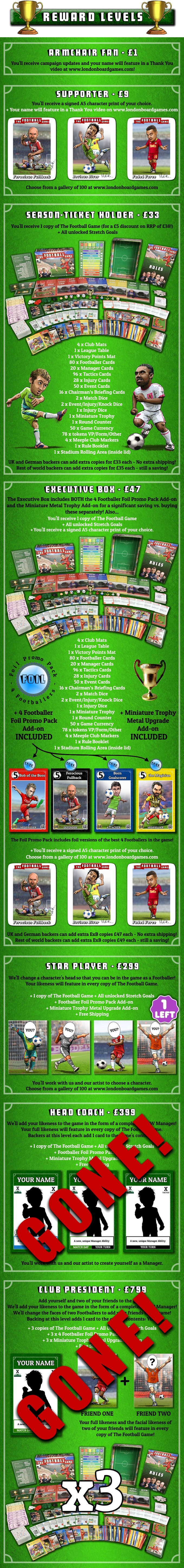 Rewards / Pledge Levels. Click above to see the full gallery of 80 Footballers and 20 Managers!