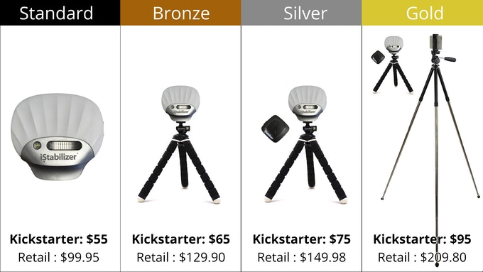 Flash Shell Pricing