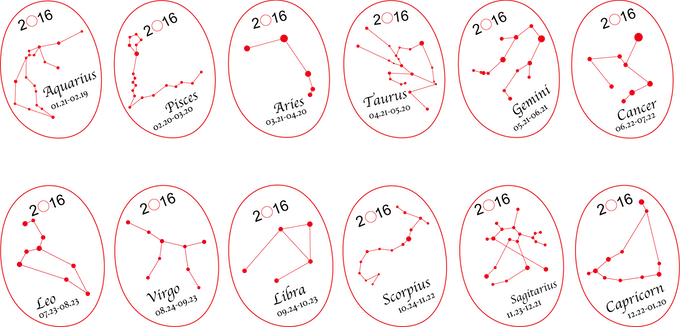 twelve constellations pattern