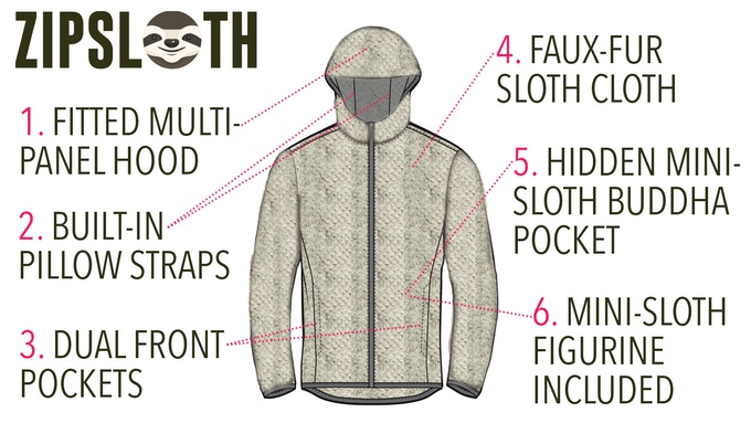 ZipSloth hoodie features - FRONT