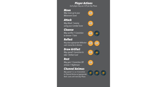 Player Action Reference Card