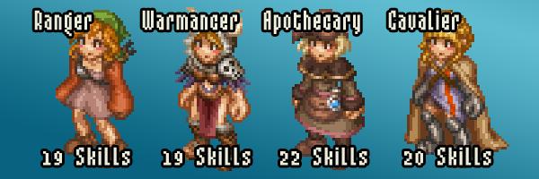 Current Class Skill Totals