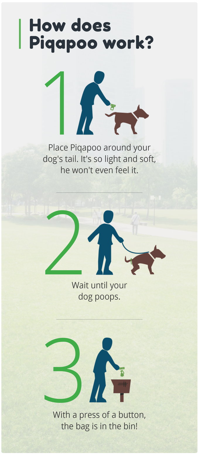 piqapoo collects your dog s poo for you hands by gideon we are truly excited about this and know that piqapoo will forever change the way people walk their dogs