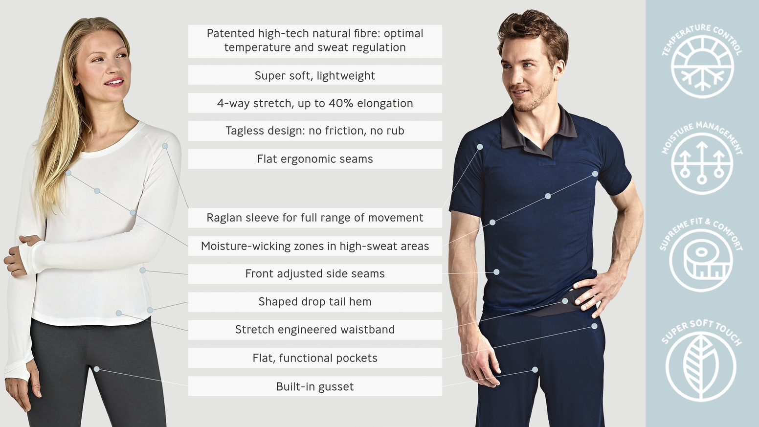 Our high tech natural fabric is scientifically proven to boost sleep comfort on 4 levels for a better sleep quality.