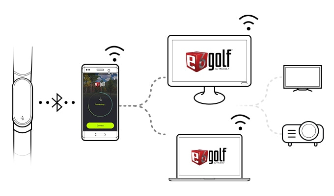 Tittle X: The World's First Ultra Compact IoT Golf