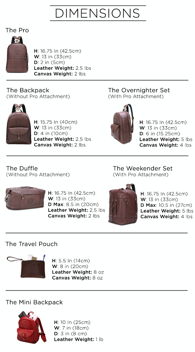 ca2c7f271f The Leather Duffle Backpack 6-in-1 Set