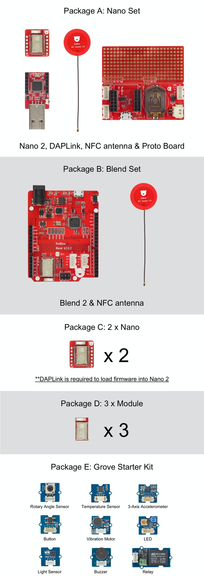 Bluetooth 5 Ready: BLE Module, Nano 2 & Blend 2 by RedBear — Kickstarter