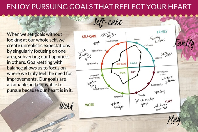 inspired year planner 2017 goal setting for creative women by kathy