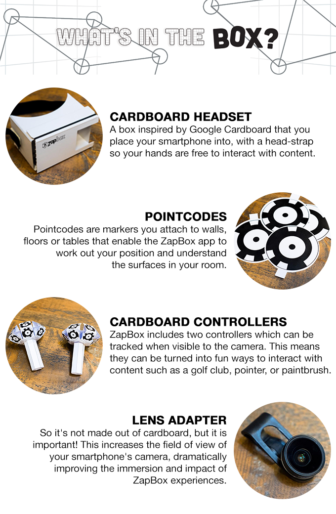 NB: the cardboard components shown are our internal prototypes. The final versions will be professionally manufactured and the headset will feature a much prettier visual design.