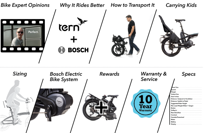 Reboot Your Commute: Vektron Electric Folding Bike by Tern