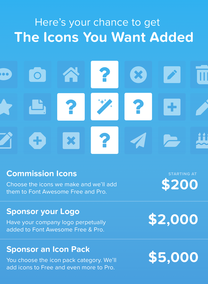 Font Awesome 5 by Dave Gandy — Kickstarter