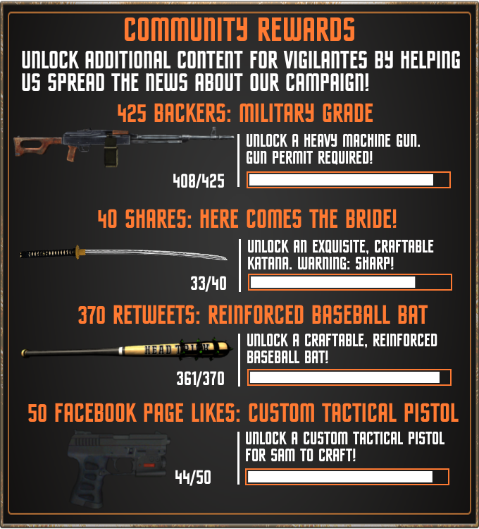 Unlock additional items for Vigilantes, by backing, tweeting, liking and sharing on Facebook!