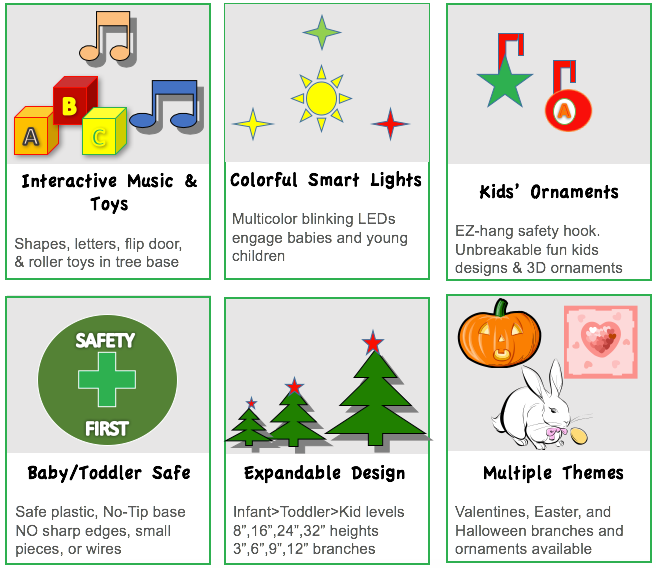 ToyTree Features