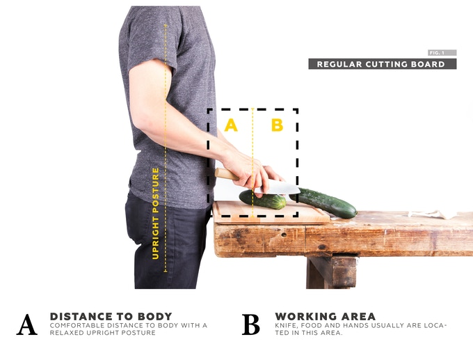 As you can tell, this picture shows a relaxed upright posture, with the knife  located in area B, the working area.