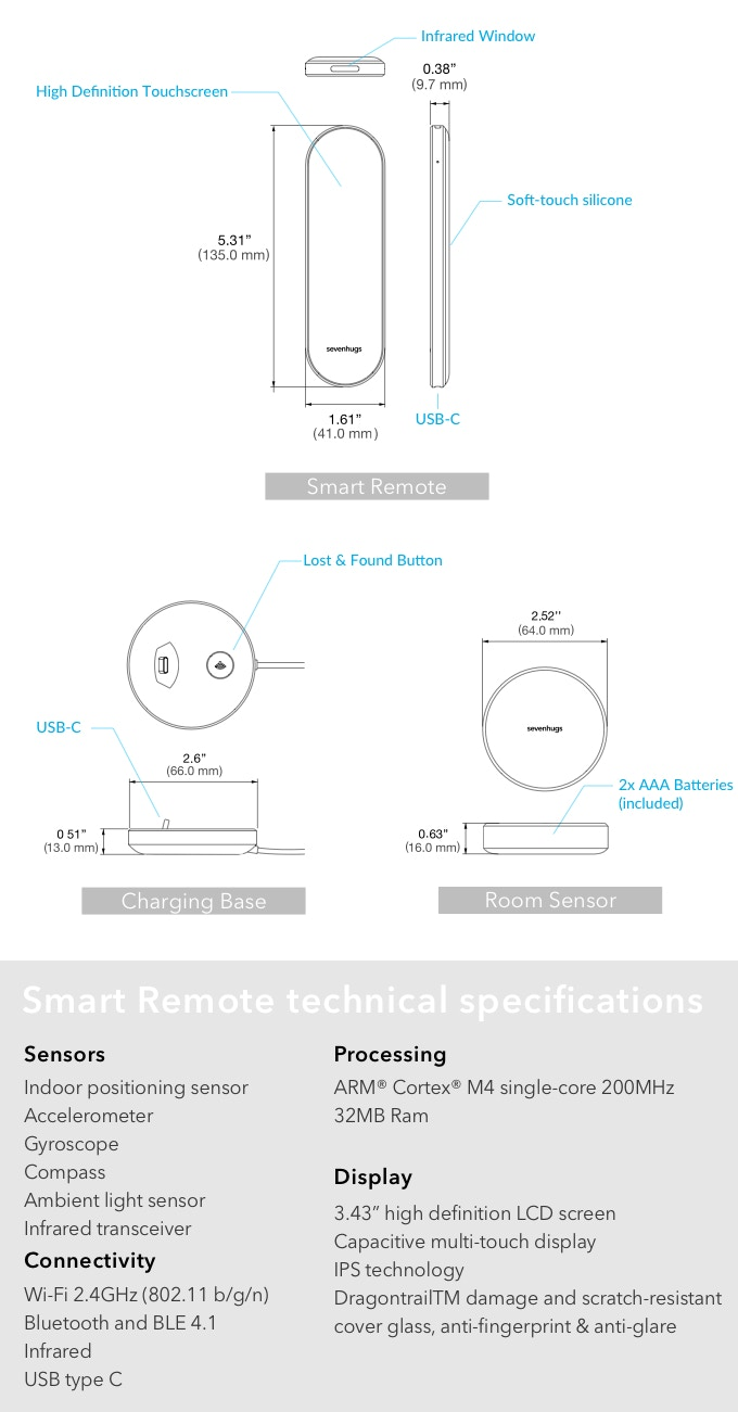 Sevenhugs Smart Remote The First For Everything By This Hookup Diagram Shows Ps3 Connected To A 51 Capable Design And Specs
