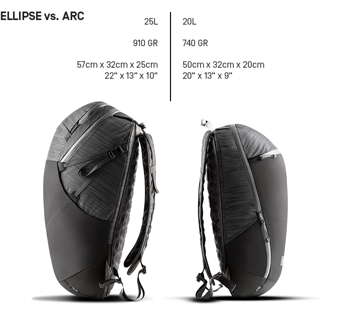4645f4a4c9 The HEIMPLANET MOTION Series Active Backpacks by HEIMPLANET — Kickstarter