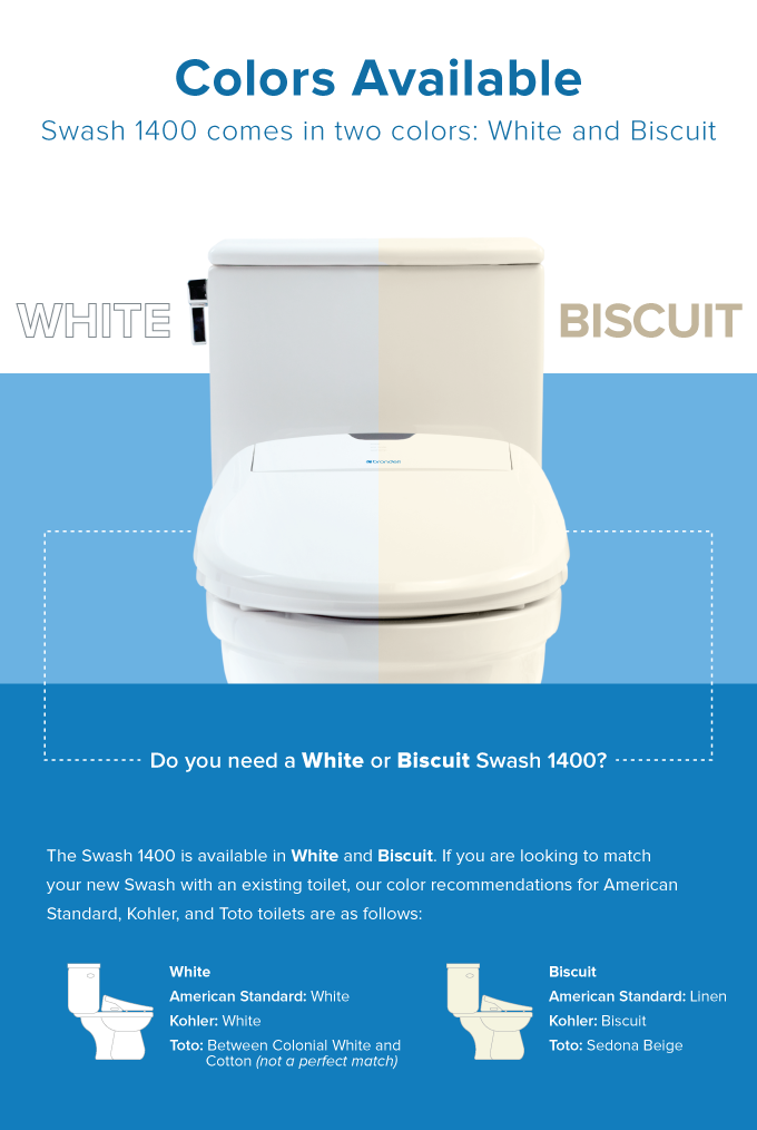 Brondell Swash | Intelligent Electronic Bidet Toilet Seat by ...