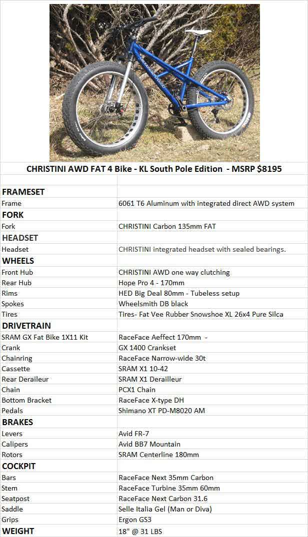 "CHRISTINI AWD 4"" Fat Split Frame KL Edition spec"