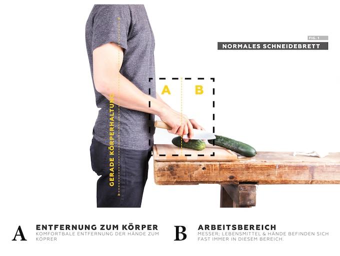 Entspannte Körperhaltung, Messer in angenehmer Distanz zum Körper im Bereich B, der Arbeitszone