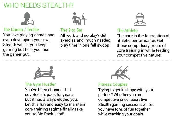 With Stealth Youll Be Looking Forward To Every Single Workout So Consistency Will Come Automatically By Sticking The Program Enjoy