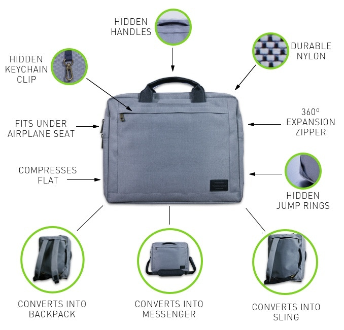 An Extremely Versatile Bag That Lets You Wear It Like A Backpack Or Sling When Commuting To Work And Switch Briefcase Messenger Once