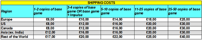 Shipping costs based on region