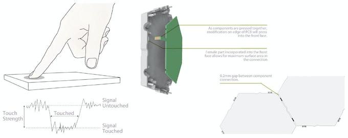 Helios Touch Modular Lighting System by Dyena —Kickstarter