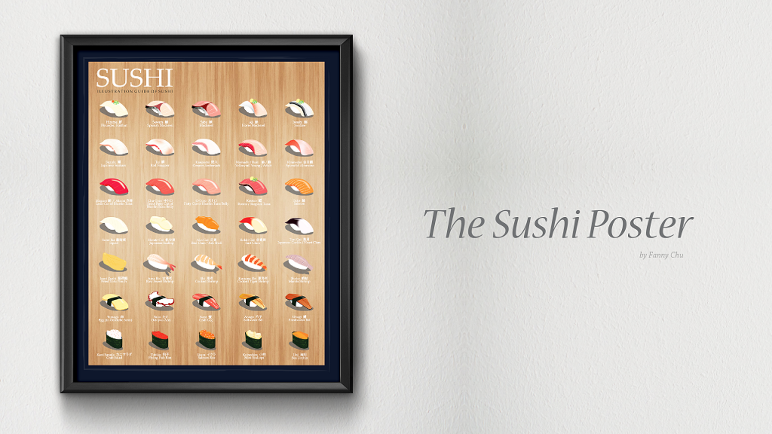 What to expect at a traditional sushi house in Japan? Know your sushi through this illustrated poster filled with 35 tasty delicacies.